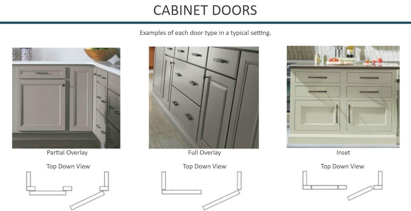 3 kitchen cabinet door types